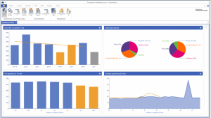 TideMobile SMS Dashboard